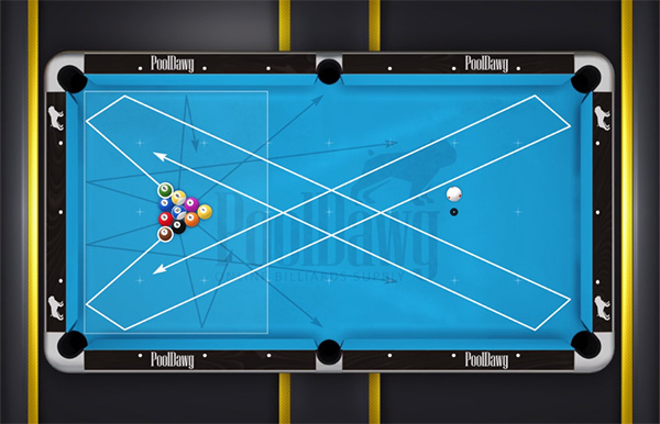 "Diagram shows the ""high"" and ""low"" zones for the 10-ball break, allowing for an easy pattern runout"