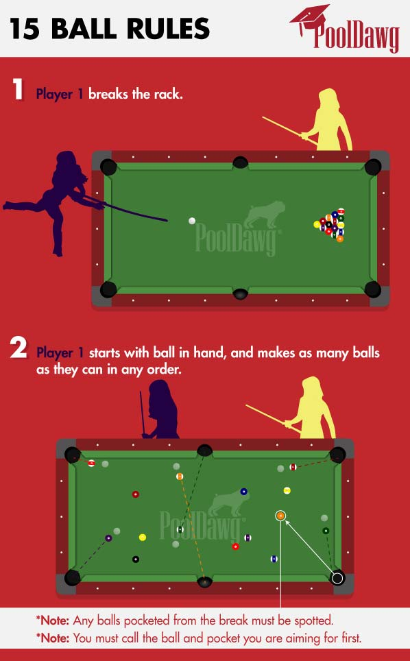 15 Ball Game Rules