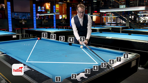 When the distance between the balls isn't a whole number, he uses his cue to estimate the closest aiming position on the rail