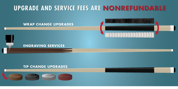 Satisfaction Upgrade Fees