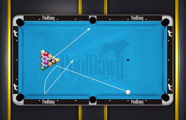 Diagram of how to make the 8-Ball on the break shot