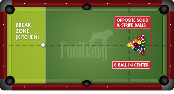 8-Ball Racking Rules