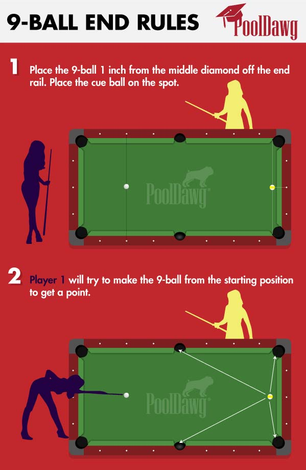9 Ball End Game Rules