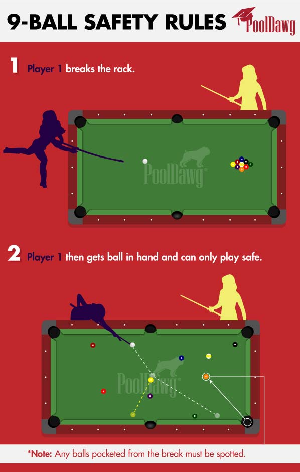 9 Ball Safety Game Rules