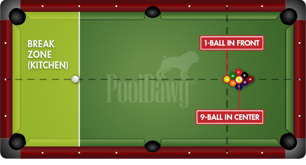 9-Ball Racking Rules
