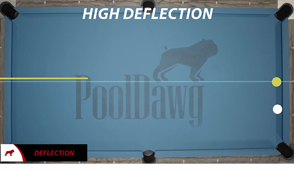 High deflection pool shot
