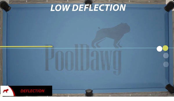 Low deflection pool shot