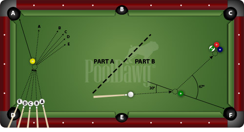 Using Angle of Departure To Break Up Pool Ball Clusters