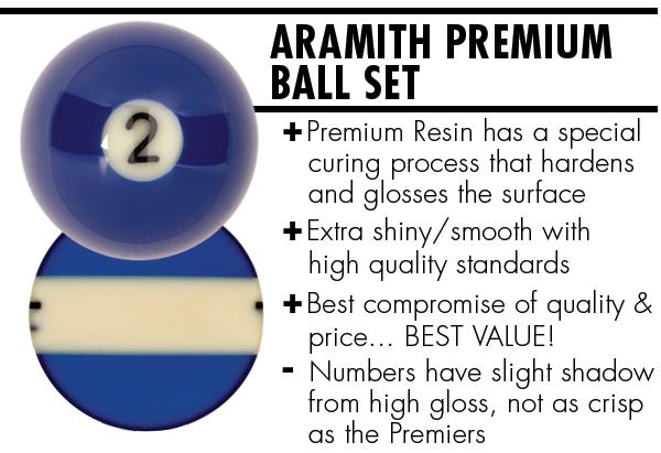Aramith Premium Pool Ball Set
