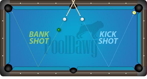 Bank Shots Vs Kick Shots