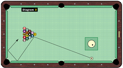 Cue Ball Off The Table You Really Must Limit Power On This Specific Break Hit 2nd As Square Possible Use Low Right Spin