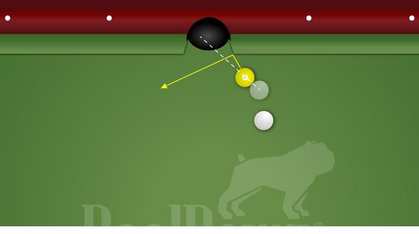 CIT Missed Shot in Billiards
