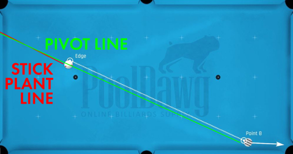 The fourth CTE Aiming example shot is from over 4 diamonds away and at that distance you need to change the plant line to one tip of right on the left cut.