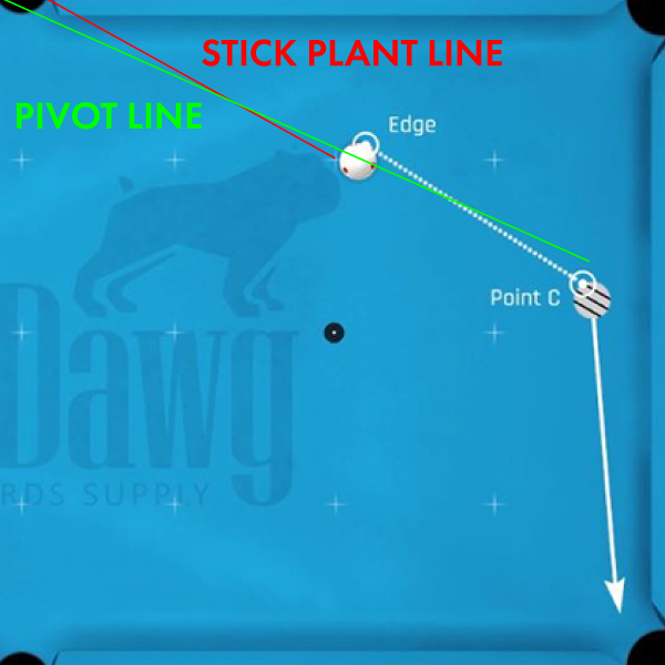 """The third CTE Aiming example is a right cut that lines up the inside edge of the Cue ball with the """"C"""" point on the object ball."""