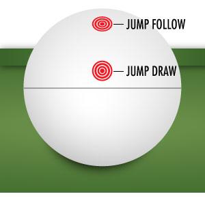 Cue Ball Diagram