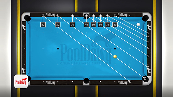 The one ball lies directly on top of the 20-line, giving Florian an accurate arrival value.