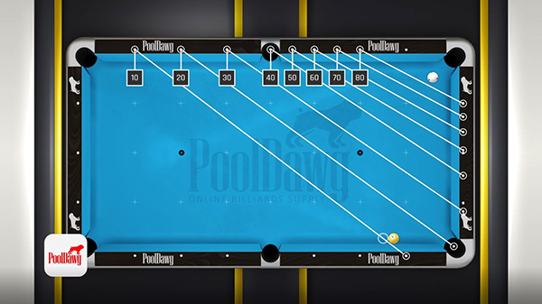 The One ball sits just far enough away from the 10 line to make a cut into the pocket possible
