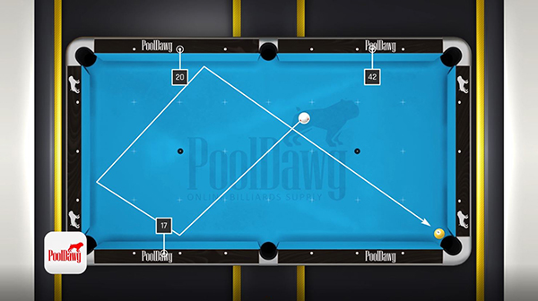 With a small adjustment to the departure value, Florian is able to find a line that directly follows the path of the cue ball.