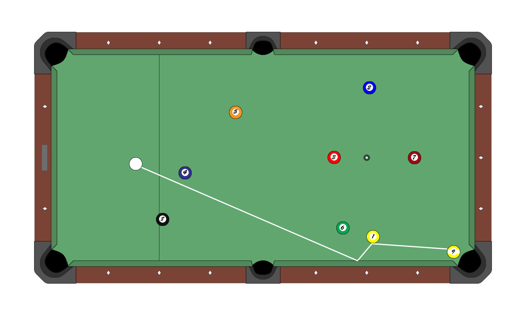 Diagram D Is One Of My Favorites. Here We Are Playing 9 Ball. It Seems Like  An Easy Run Out Up Until We Have To Deal With The Three Four Cluster.