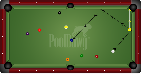 through the center of the table | pool cues and billiards ... cte pool table diagram