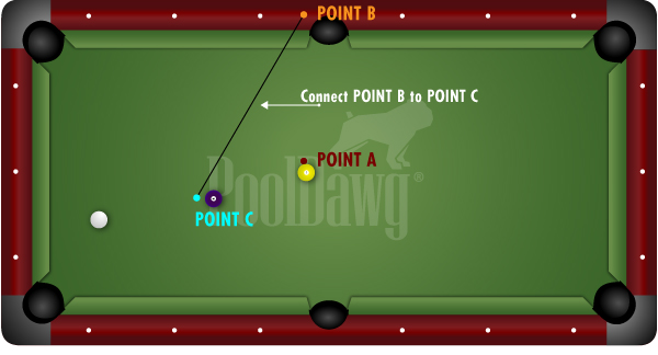 Connect Halfway Point and Rail point for Rail Kick