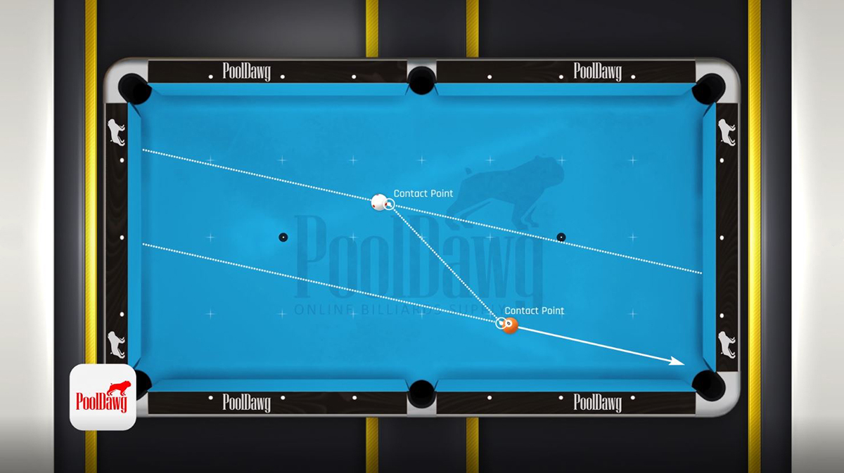 The line connecting the two parallel lines at the contact points will be the path the cue ball should follow.