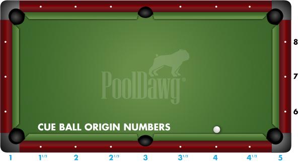 Cue Ball Origin Numbers