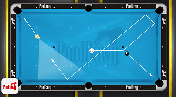 Florian chose the larger zone, which allows him to hit a simple 3-rail shot and come into the zone from the correct angle for position on the 9 ball.