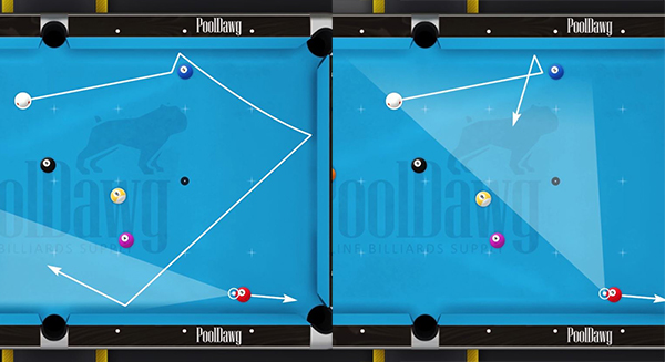 Side-by-side table shot diagrams show a clear winner for the largest safe zone to leave the cue ball and have a shot on the 3 ball.