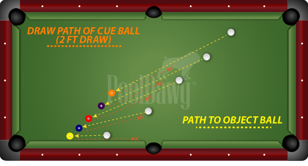 Cue Ball Draw Drill