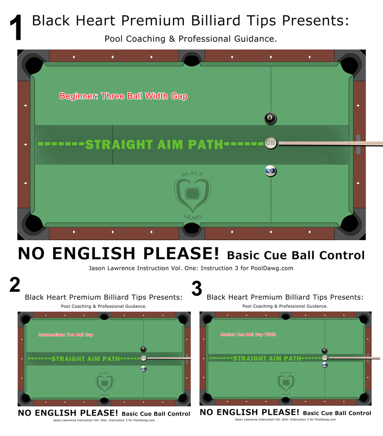 To Master The Exercise In Diagram One Try Placing More Pool Along Vertical Axis Making It Difficult Execute Spending 5 10 Minutes