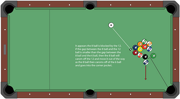 carom billiards diagram wiring diagram all data Billiards Table carom billiards diagram wiring diagram online pocket billiards carom billiards diagram