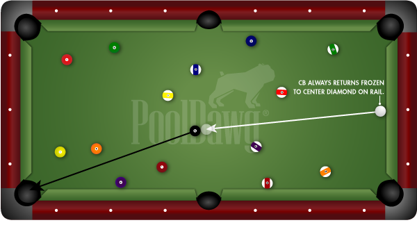 Diagnosis Aim Drill for Billiards