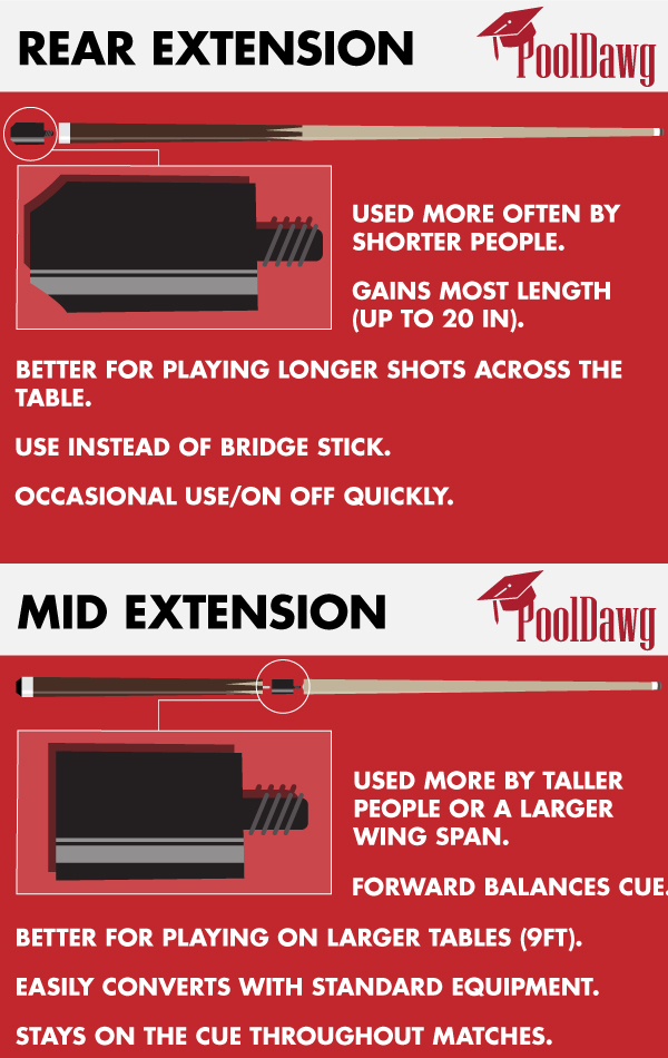 Rear and Mid Cue Extension Comparison Chart