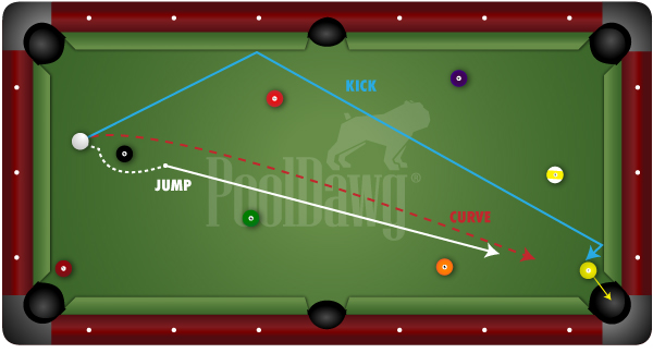 Example 2: Safest shot is the kick or the curve shot