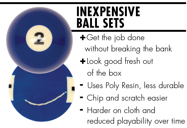 Action Standard Pool Ball Set