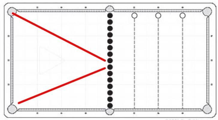 Straight in drill diagram