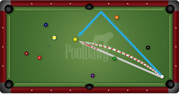 Example 3: Use of curving the cue ball around the 6 ball.