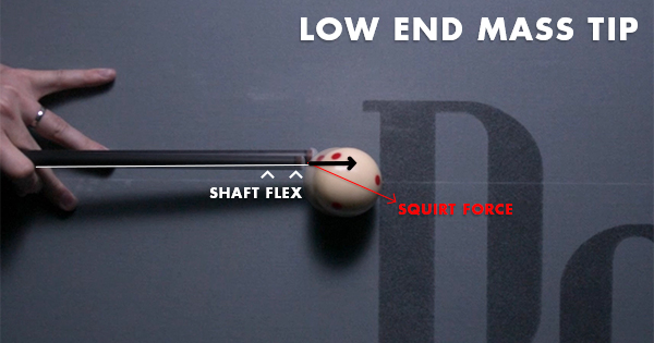 Causes of Squirt Low Deflection Shaft