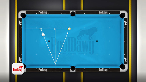 Table diagram shows the cue ball and object ball are not on the same line so you need to project them on the same parallel line to find the center point.