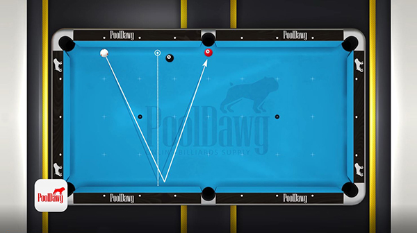Diagram of the table shows adjusting the aiming point past the center point to compensate for pool table conditions on wider angle kick shot.