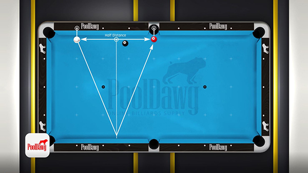Diagram of the pool table shows aiming 1.5 diamonds down from the side pocket on the opposite rail will kick the cue ball to make the shot.