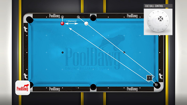 Florian counts the diamond distance between the cue and object ball and finds the number on the rail.