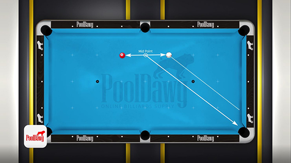 Using the midpoint between both balls, the parallel shift will show you where you need to aim the cueball