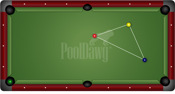 Learning To Play Patterns Pool Cues And Billiards Supplies At