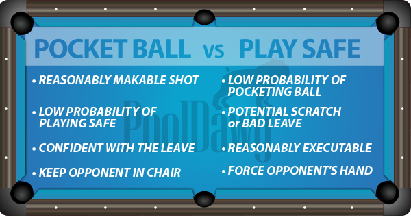 Pocket Vs. Safety in Billiards