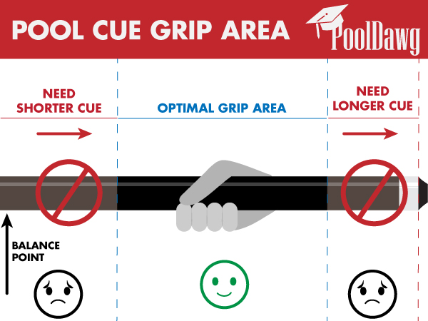 Where to Grip Pool Cue