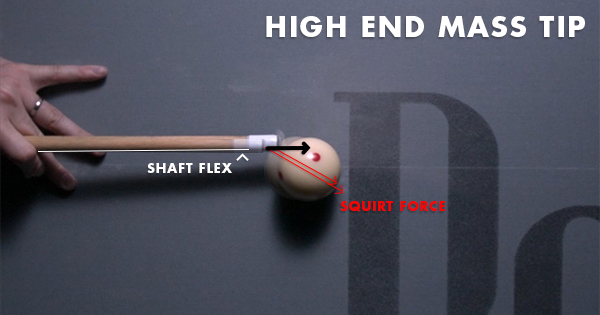 Causes of Squirt Standard Shaft