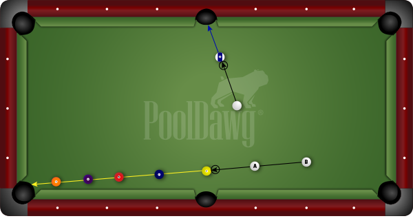 Stop The Cue Ball - Diagram One