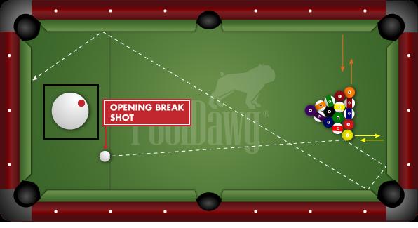 Straight Pool Opening Break